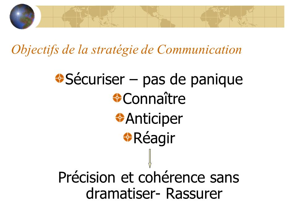 Objectifs de la stratégie de Communication