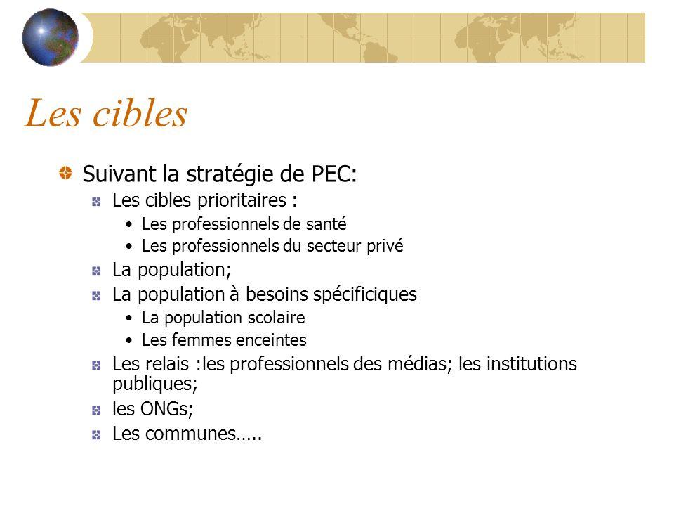 Les cibles Suivant la stratégie de PEC: Les cibles prioritaires :