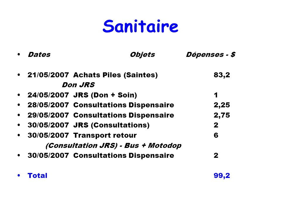 Sanitaire Dates Objets Dépenses - $