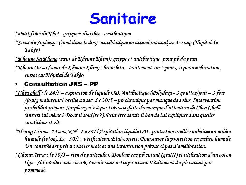 Sanitaire *Petit frère de Khot : grippe + diarrhée : antibiotique