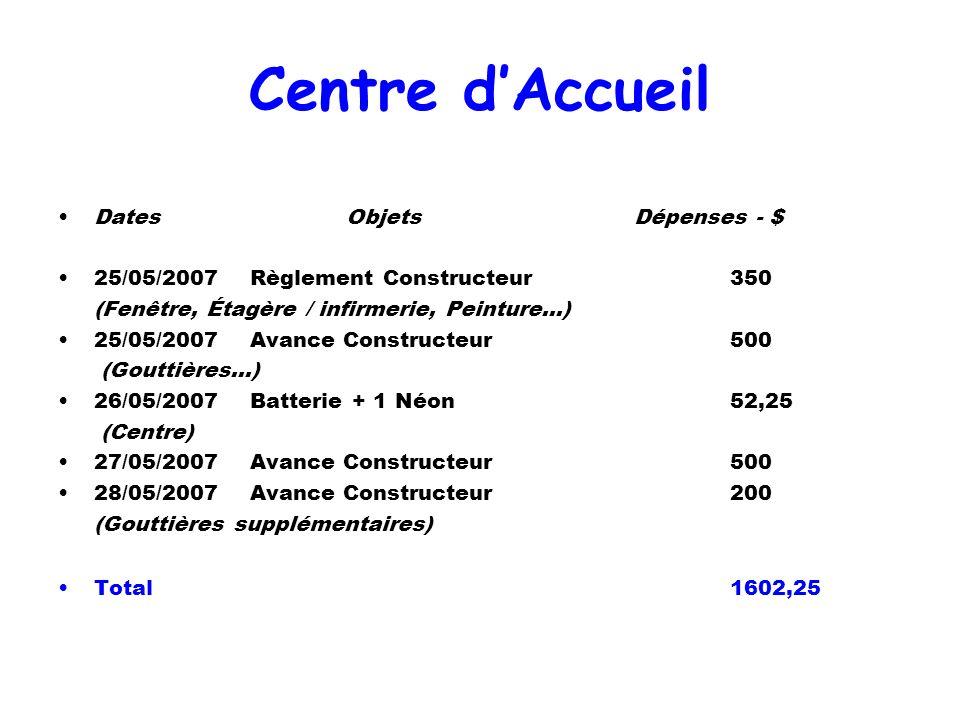 Centre d'Accueil Dates Objets Dépenses - $