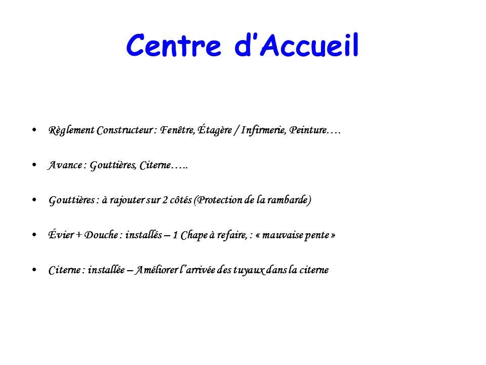 Centre d'AccueilRèglement Constructeur : Fenêtre, Étagère / Infirmerie, Peinture…. Avance : Gouttières, Citerne…..