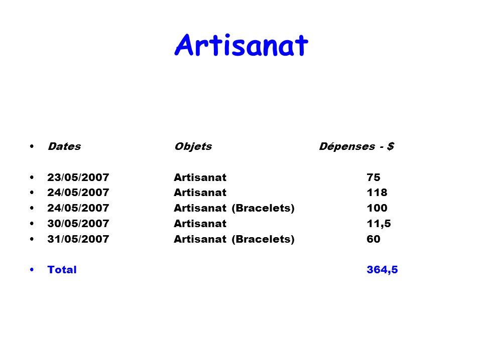 Artisanat Dates Objets Dépenses - $ 23/05/2007 Artisanat 75
