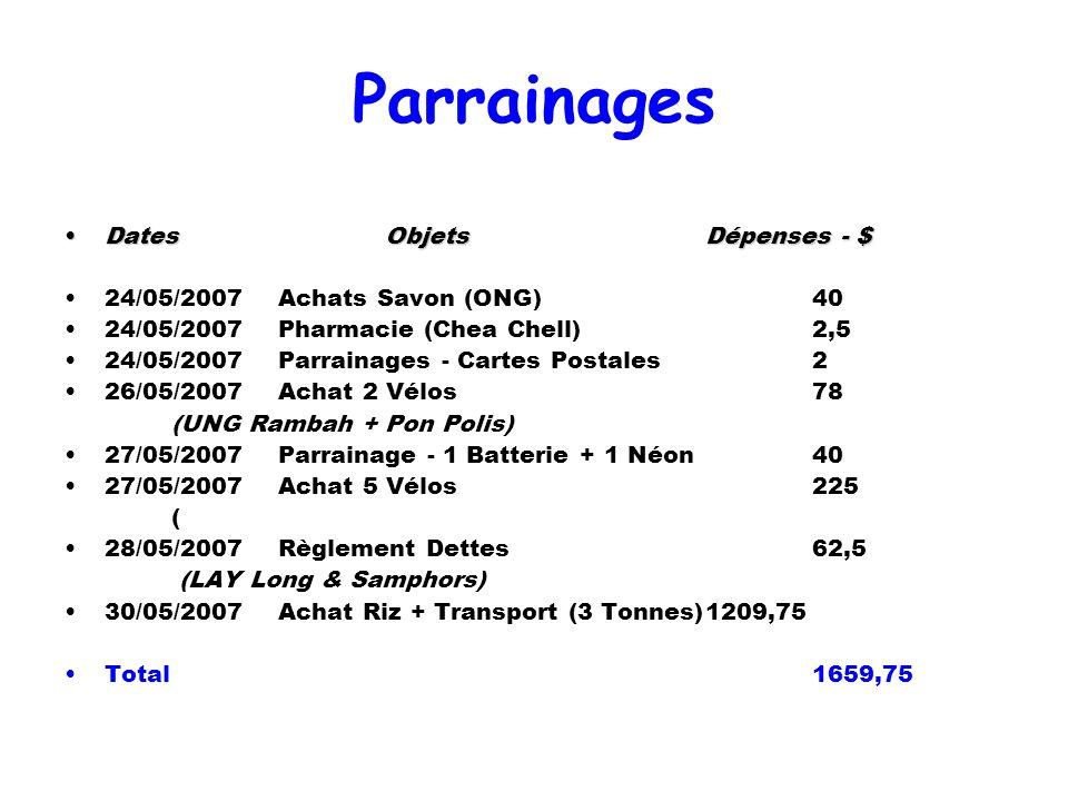 Parrainages Dates Objets Dépenses - $ 24/05/2007 Achats Savon (ONG) 40