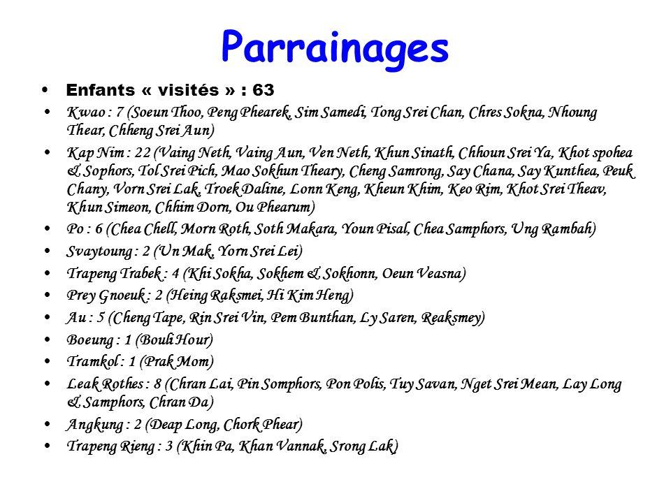 Parrainages Enfants « visités » : 63