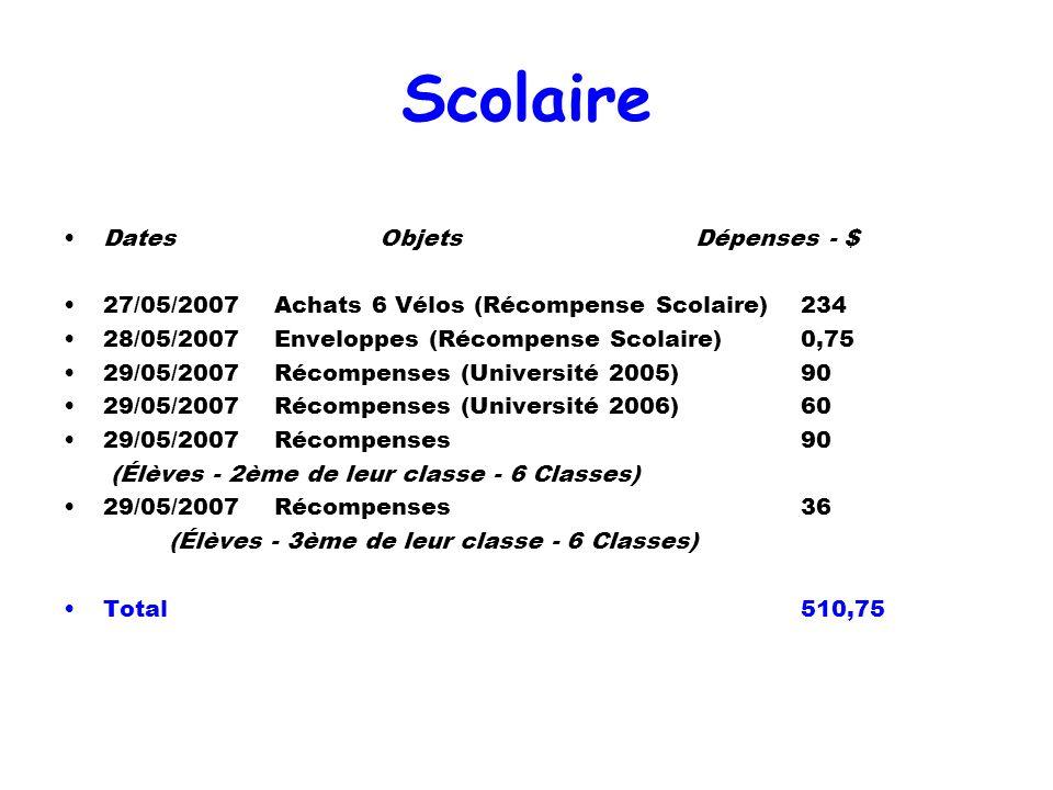 Scolaire Dates Objets Dépenses - $