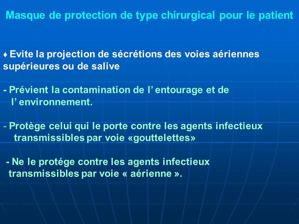 Masque de protection de type chirurgical pour le patient