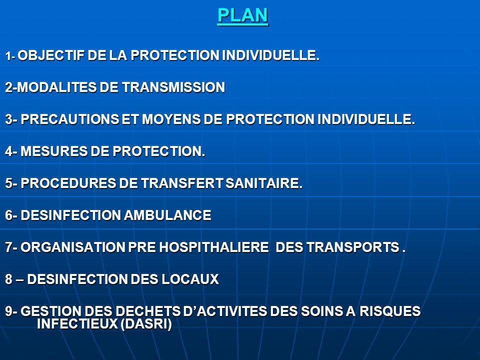 PLAN 2-MODALITES DE TRANSMISSION