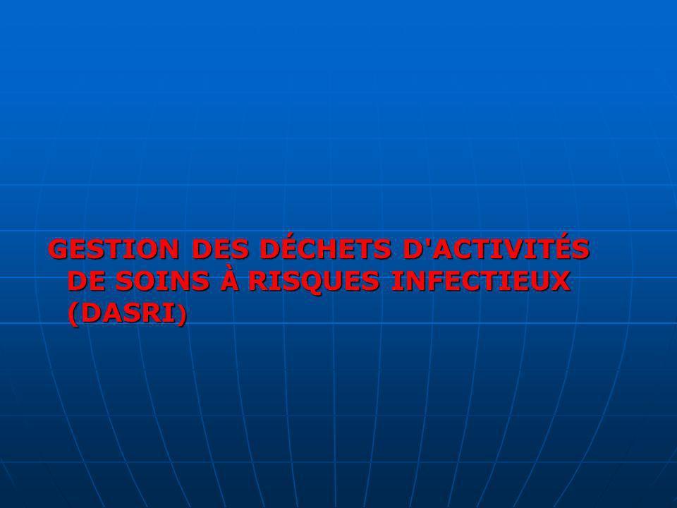 GESTION DES DÉCHETS D ACTIVITÉS DE SOINS À RISQUES INFECTIEUX (DASRI)