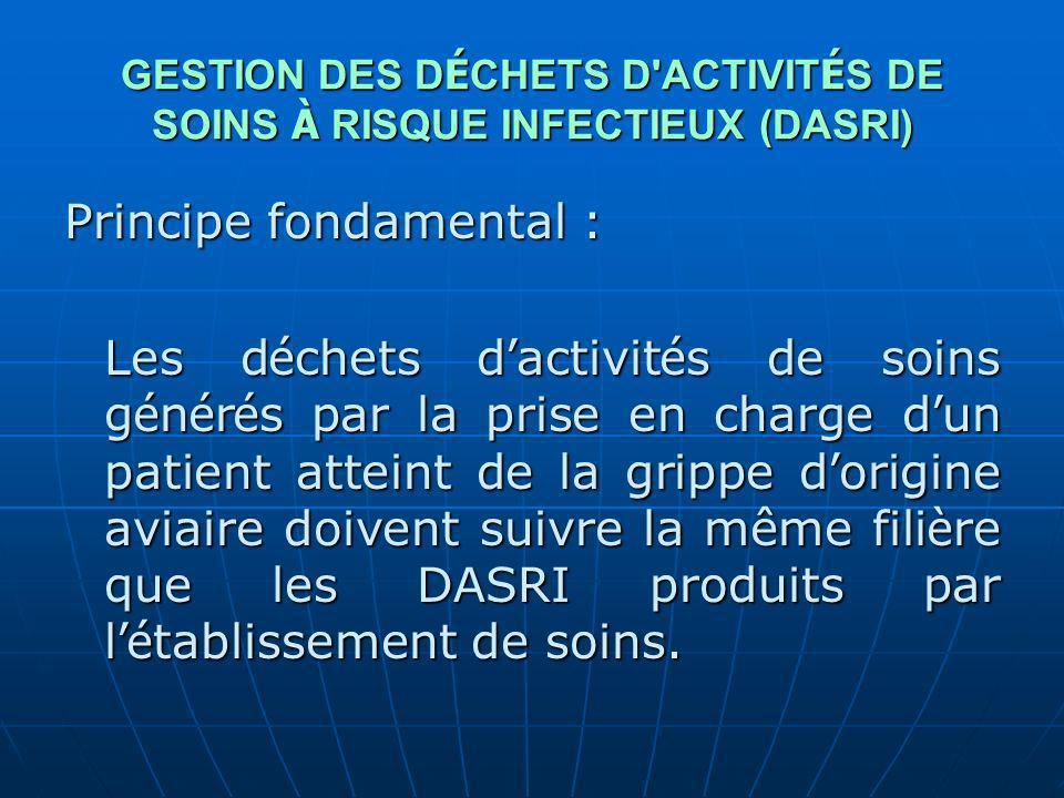 GESTION DES DÉCHETS D ACTIVITÉS DE SOINS À RISQUE INFECTIEUX (DASRI)