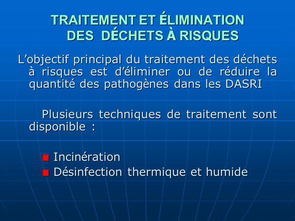 TRAITEMENT ET ÉLIMINATION DES DÉCHETS À RISQUES