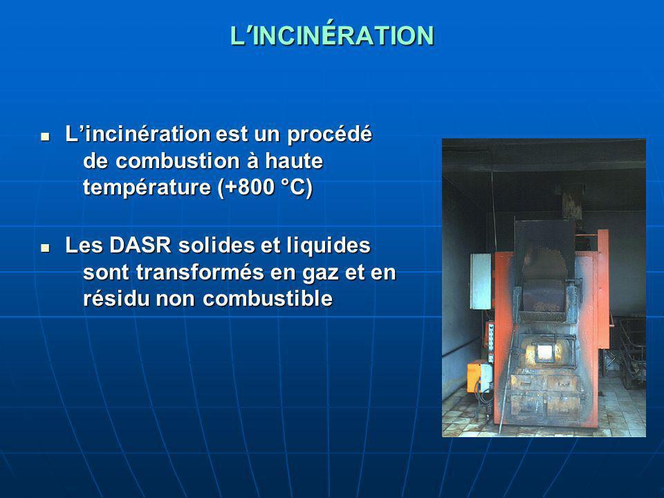 L'INCINÉRATION L'incinération est un procédé de combustion à haute température (+800 °C)
