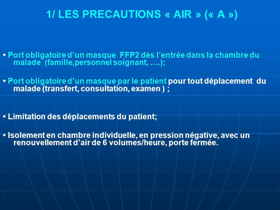 1/ LES PRECAUTIONS « AIR » (« A »)