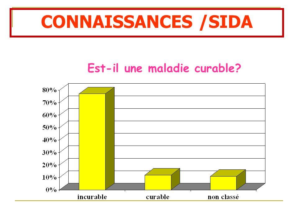 CONNAISSANCES /SIDA Est-il une maladie curable