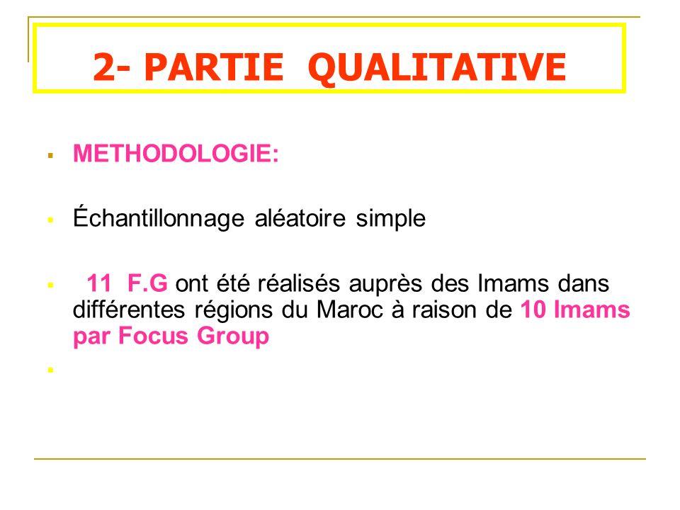 2- PARTIE QUALITATIVE METHODOLOGIE: Échantillonnage aléatoire simple