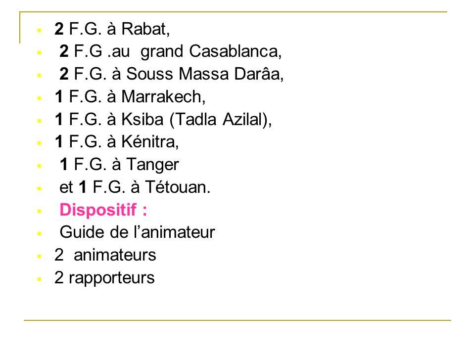 2 F.G. à Rabat,2 F.G .au grand Casablanca, 2 F.G. à Souss Massa Darâa, 1 F.G. à Marrakech, 1 F.G. à Ksiba (Tadla Azilal),