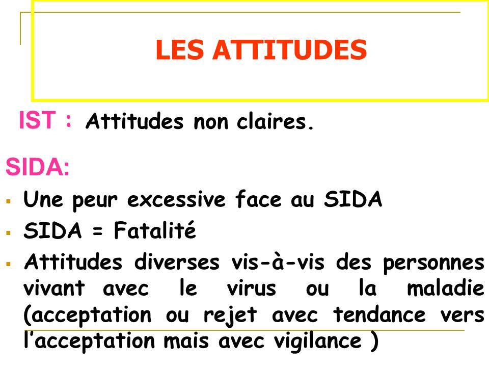 IST : Attitudes non claires.