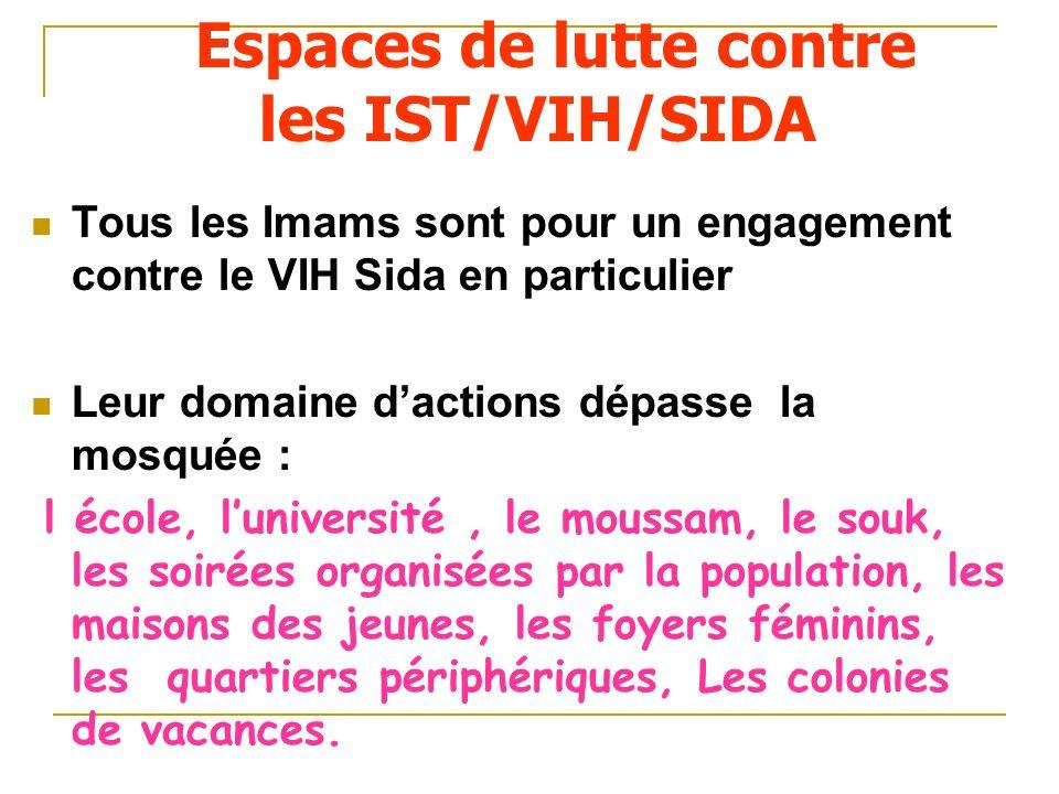 Espaces de lutte contre les IST/VIH/SIDA