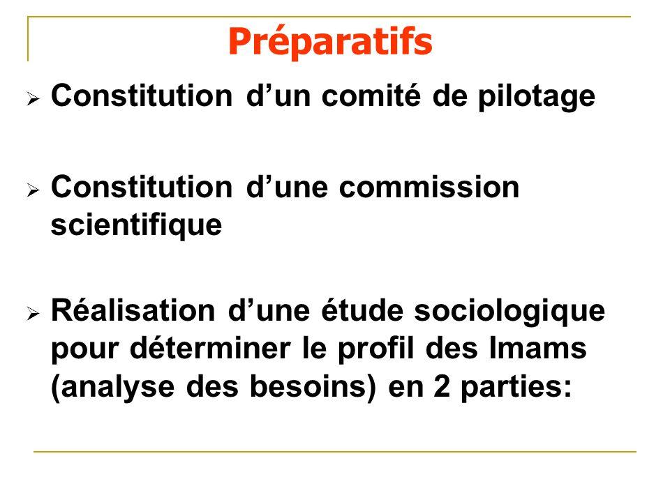 Préparatifs Constitution d'un comité de pilotage