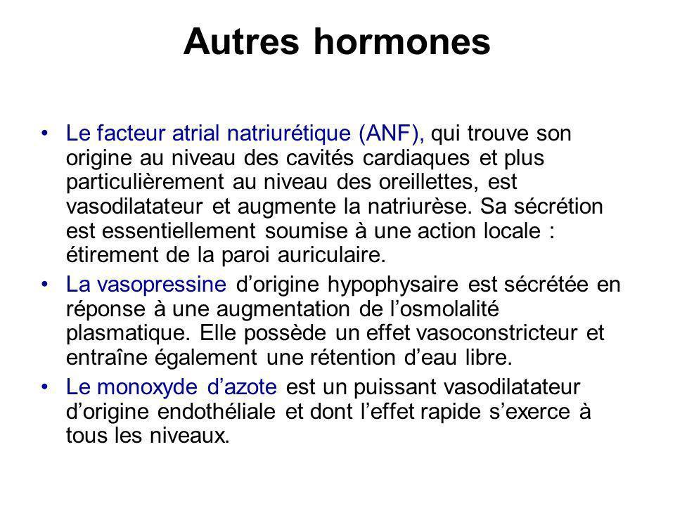 Autres hormones