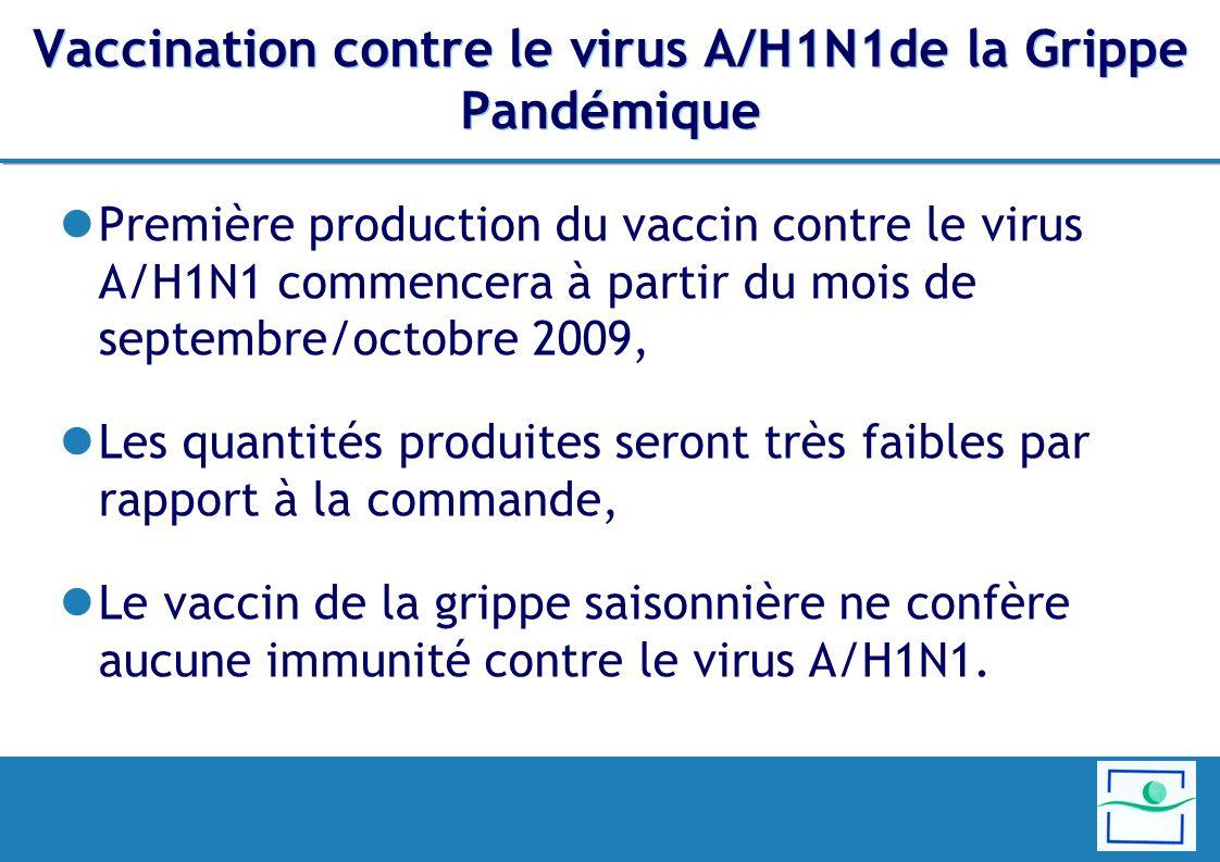 Vaccination contre le virus A/H1N1de la Grippe Pandémique
