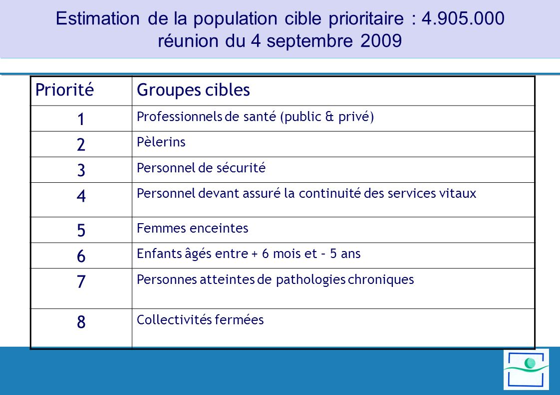 Estimation de la population cible prioritaire : 4. 905