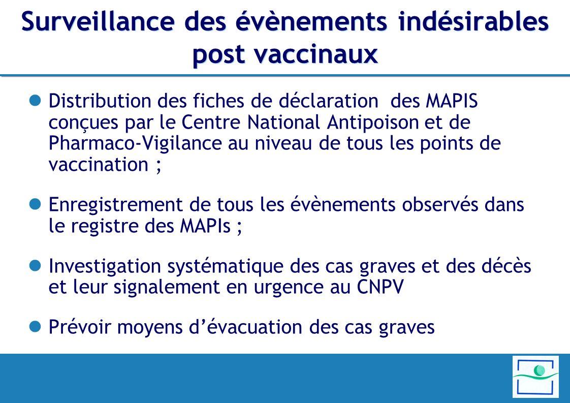 Surveillance des évènements indésirables post vaccinaux