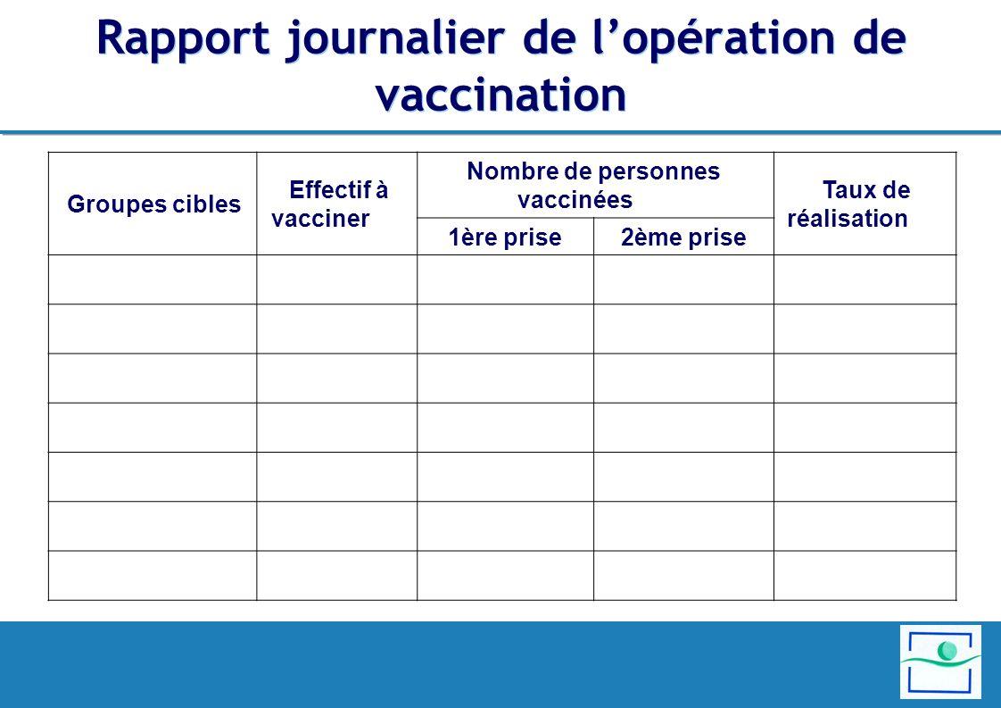Rapport journalier de l'opération de vaccination