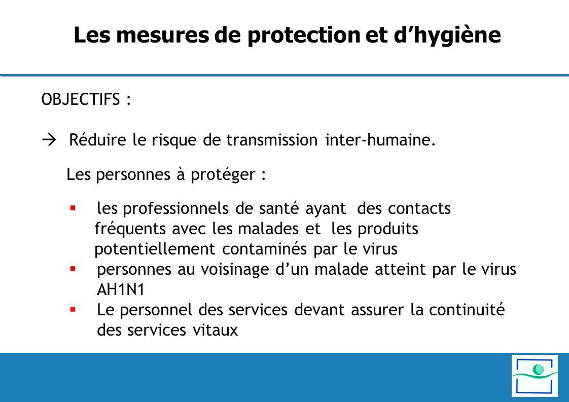 Les mesures de protection et d'hygiène