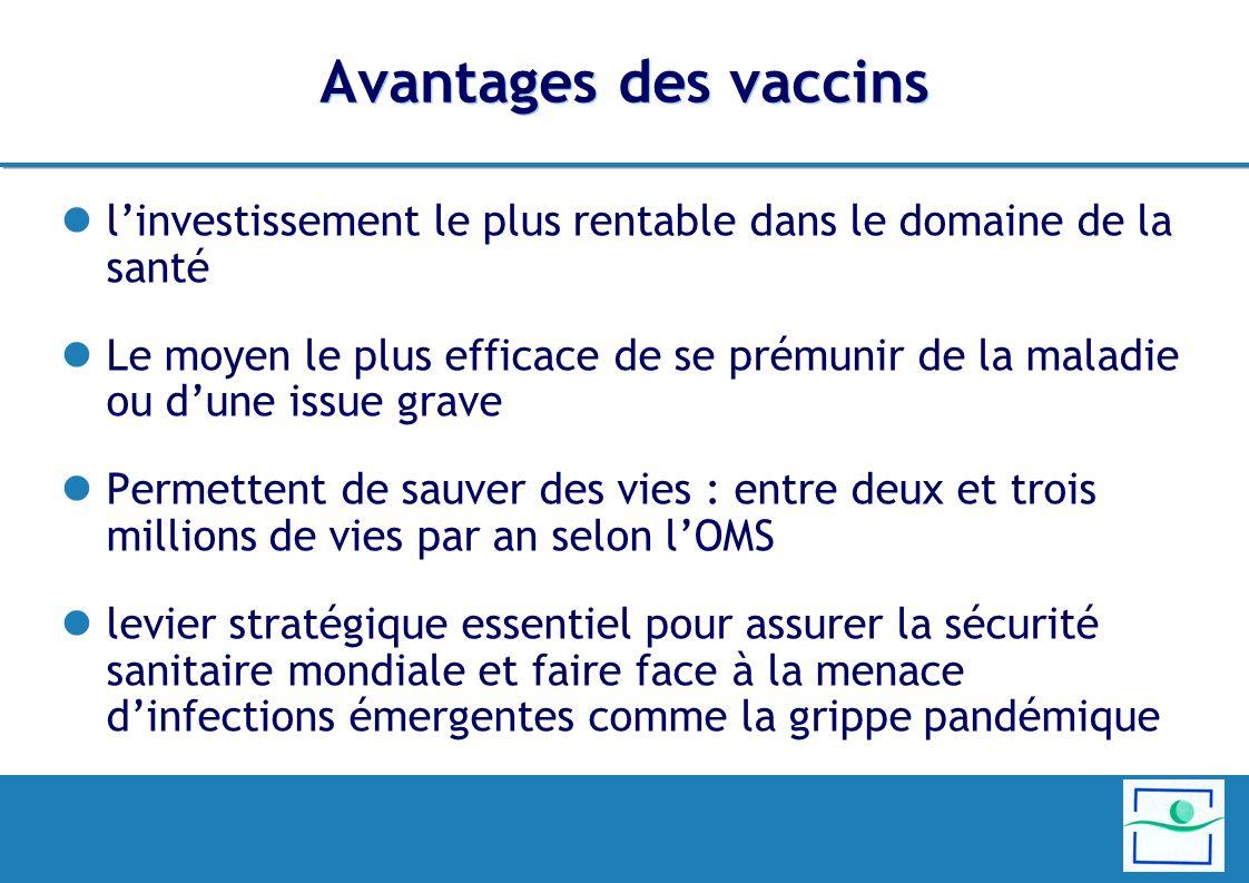 Avantages des vaccins l'investissement le plus rentable dans le domaine de la santé.