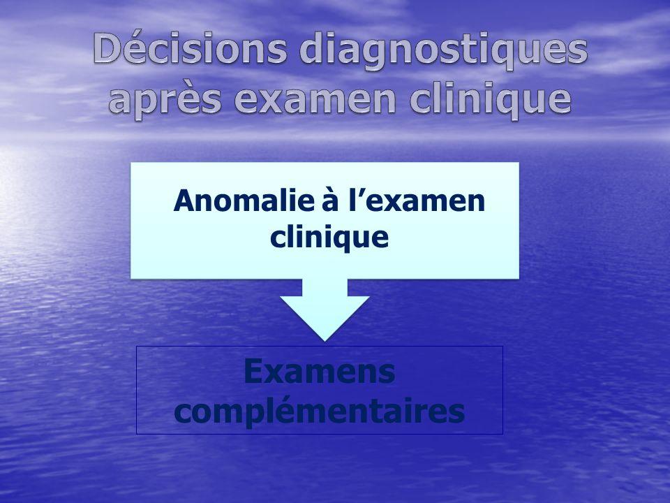 Décisions diagnostiques après examen clinique