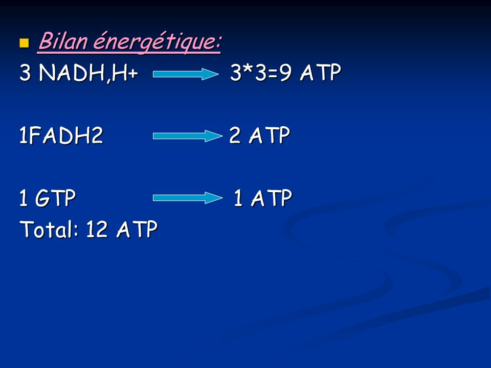 Bilan énergétique: 3 NADH,H+ 3*3=9 ATP. 1FADH2 2 ATP. 1 GTP 1 ATP.