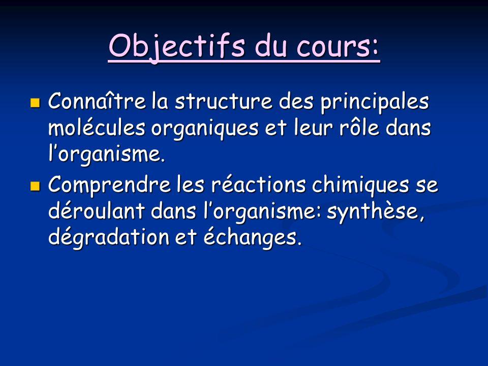 Objectifs du cours: Connaître la structure des principales molécules organiques et leur rôle dans l'organisme.