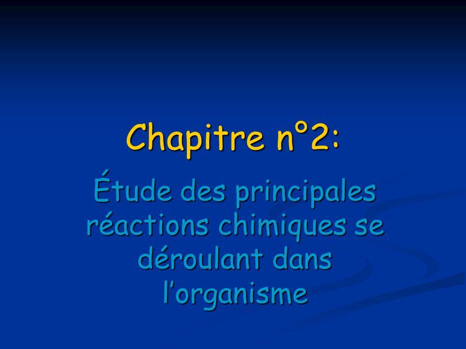 Chapitre n°2: Étude des principales réactions chimiques se déroulant dans l'organisme