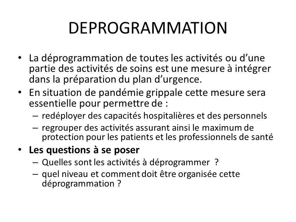 DEPROGRAMMATION