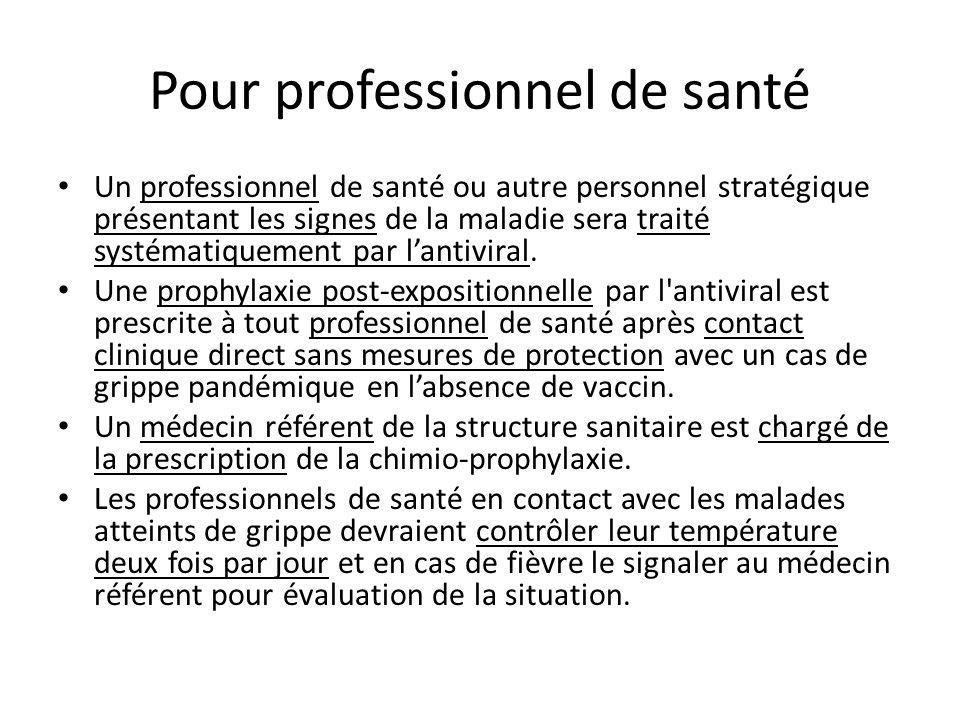 Pour professionnel de santé