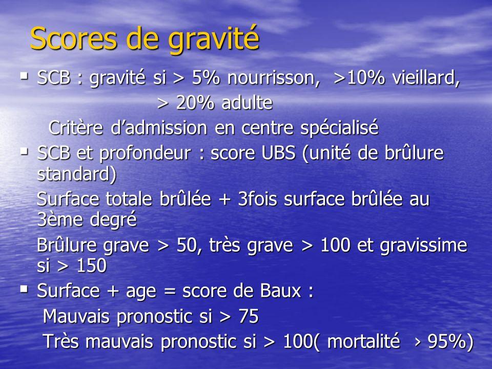 Scores de gravité SCB : gravité si > 5% nourrisson, >10% vieillard, > 20% adulte. Critère d'admission en centre spécialisé.