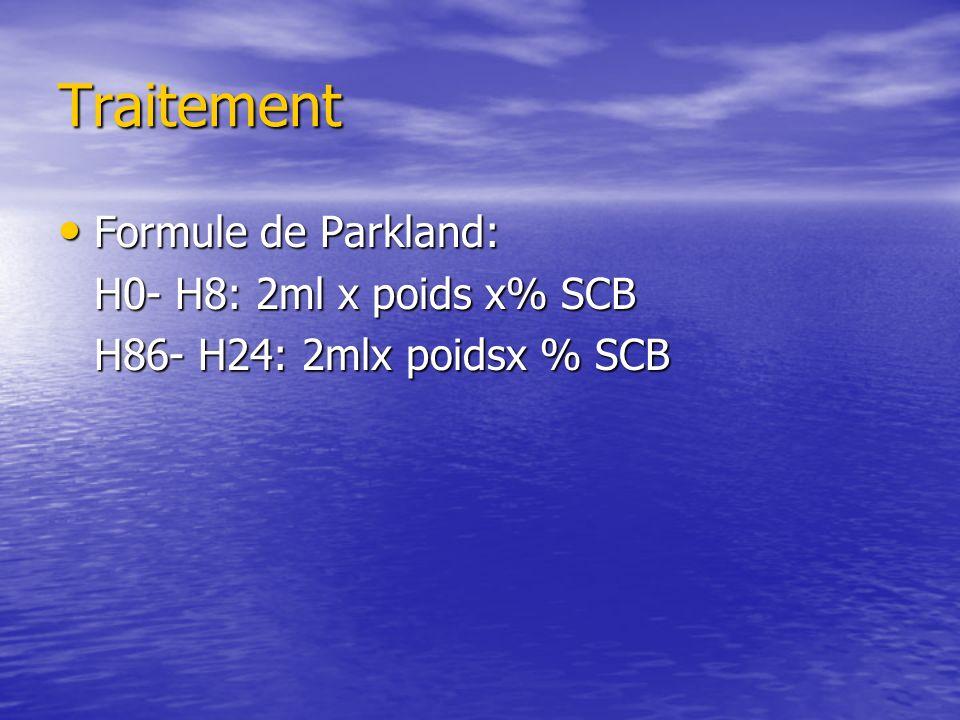Traitement Formule de Parkland: H0- H8: 2ml x poids x% SCB