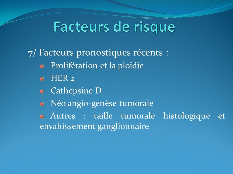 Facteurs de risque 7/ Facteurs pronostiques récents :