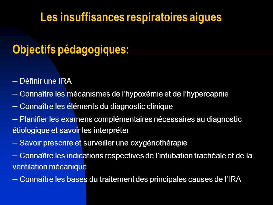 Les insuffisances respiratoires aigues