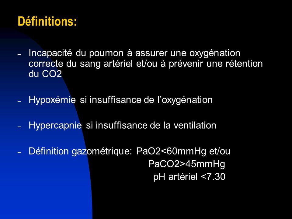 Définitions: Incapacité du poumon à assurer une oxygénation correcte du sang artériel et/ou à prévenir une rétention du CO2.