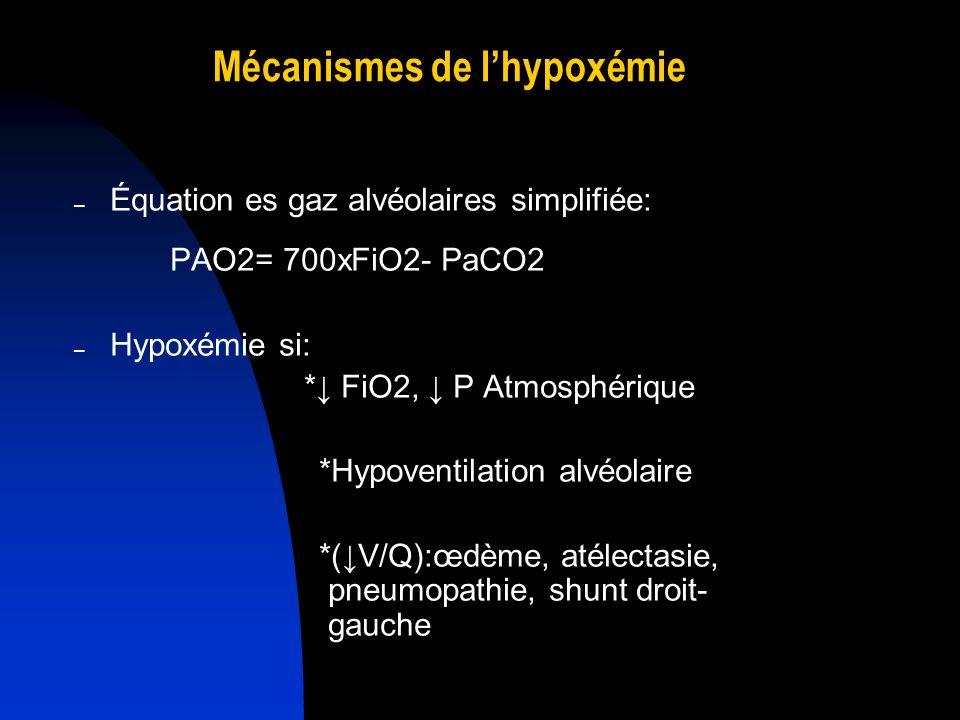Mécanismes de l'hypoxémie