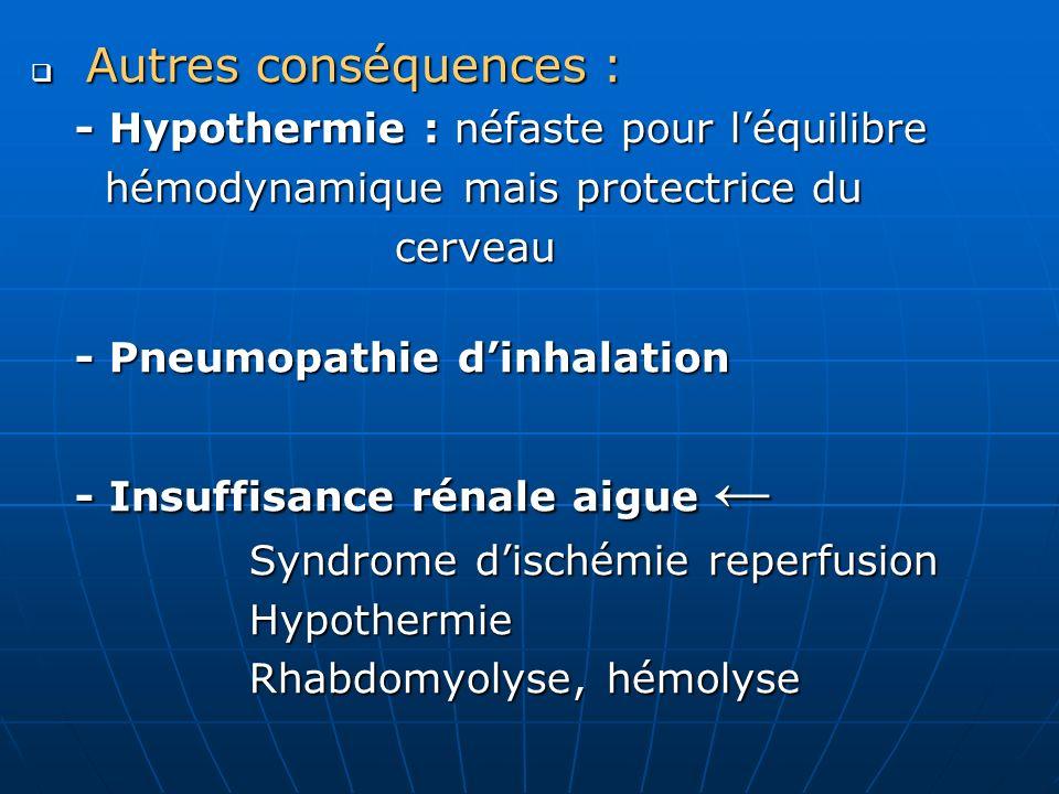 Autres conséquences : - Hypothermie : néfaste pour l'équilibre. hémodynamique mais protectrice du.