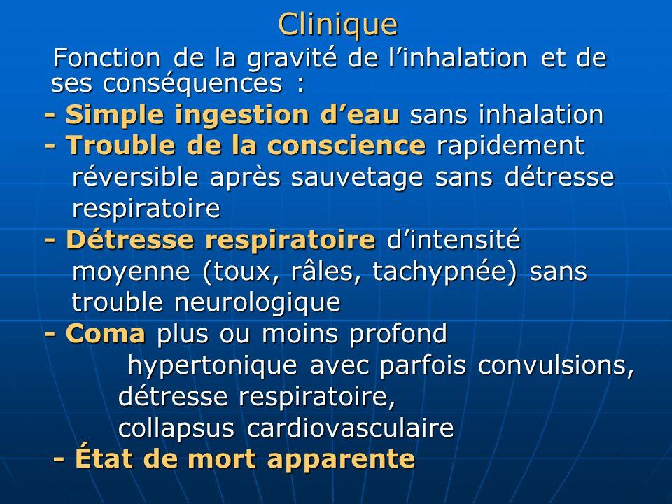 Clinique Fonction de la gravité de l'inhalation et de ses conséquences : - Simple ingestion d'eau sans inhalation.