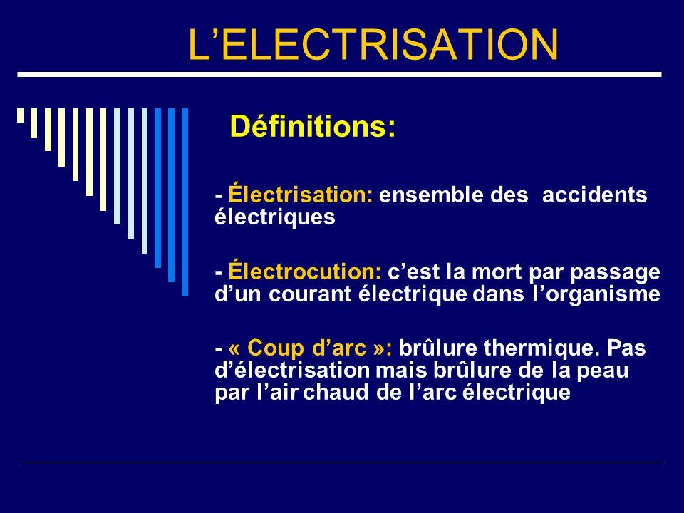 L'ELECTRISATION Définitions: