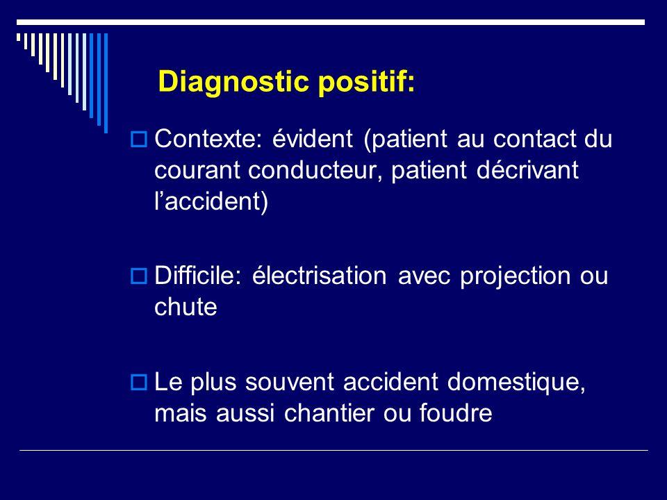 Diagnostic positif:Contexte: évident (patient au contact du courant conducteur, patient décrivant l'accident)