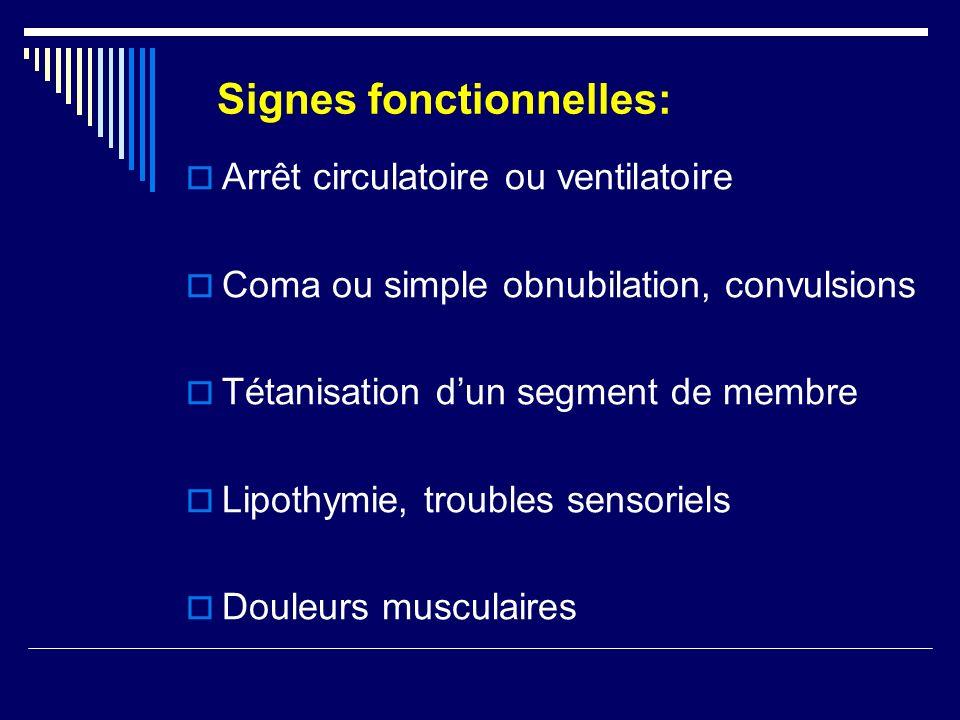 Signes fonctionnelles: