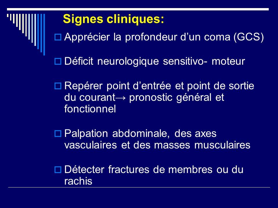 Signes cliniques:Apprécier la profondeur d'un coma (GCS) Déficit neurologique sensitivo- moteur.