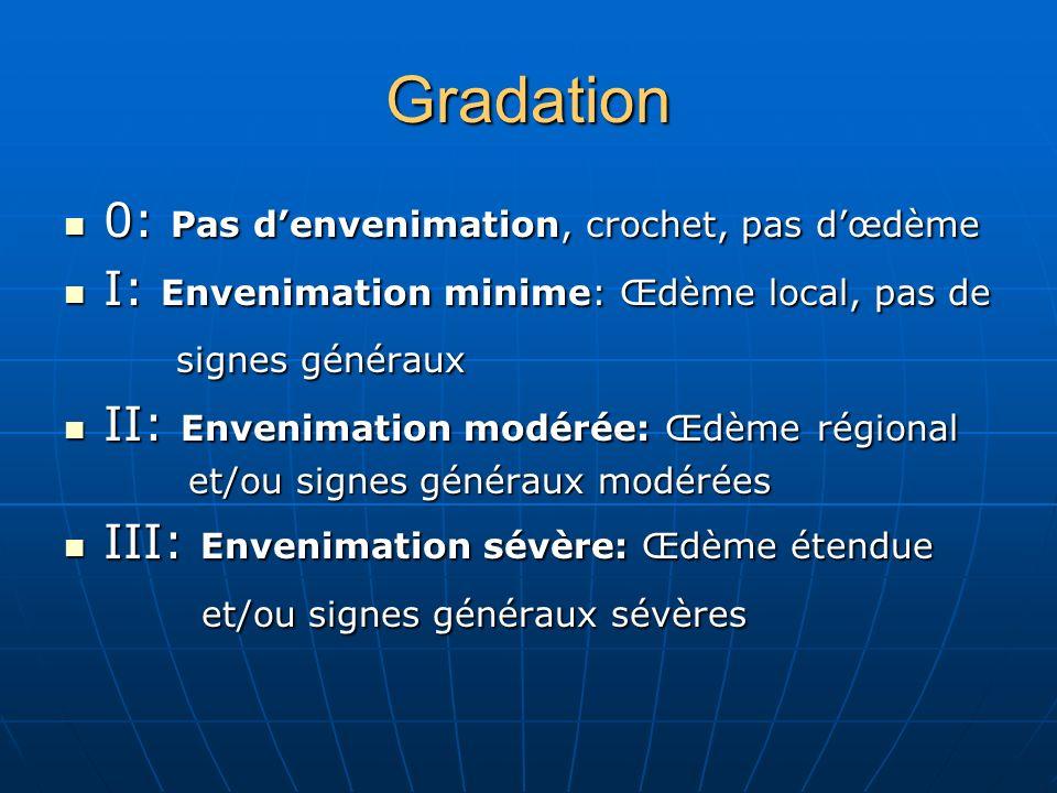 Gradation 0: Pas d'envenimation, crochet, pas d'œdème