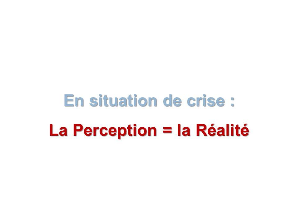 La Perception = la Réalité